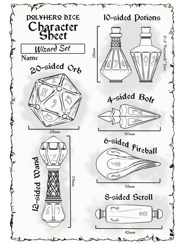 wizard dice set map